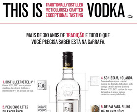 E-mail marketing – Ketel One